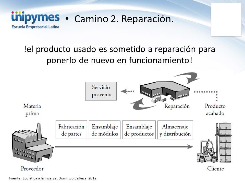 Camino 2. Reparación. !el producto usado es sometido a reparación para ponerlo de nuevo en funcionamiento! Fuente: Logística a la inversa; Domingo Cab