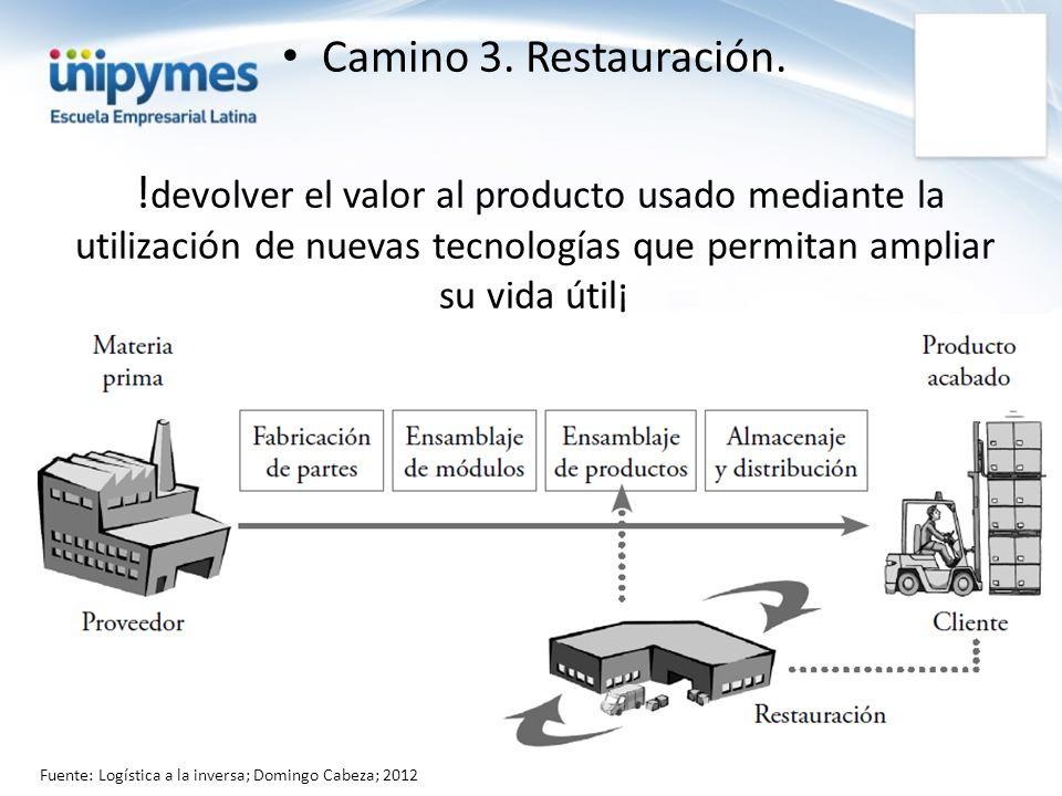Camino 3. Restauración. ! devolver el valor al producto usado mediante la utilización de nuevas tecnologías que permitan ampliar su vida útil¡ Fuente: