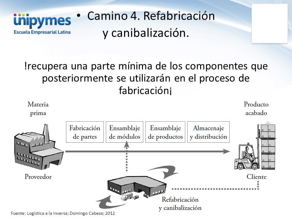 Camino 4. Refabricación y canibalización. !recupera una parte mínima de los componentes que posteriormente se utilizarán en el proceso de fabricación¡