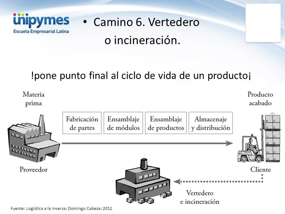 Camino 6. Vertedero o incineración. !pone punto final al ciclo de vida de un producto¡ Fuente: Logística a la inversa; Domingo Cabeza; 2012