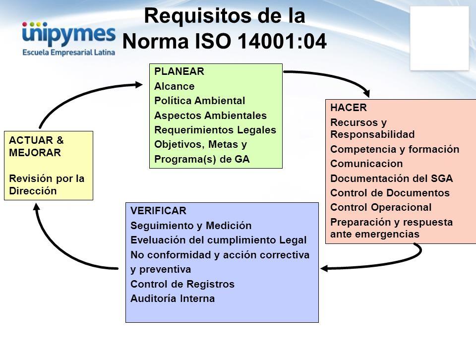 Requisitos de la Norma ISO 14001:04 PLANEAR Alcance Política Ambiental Aspectos Ambientales Requerimientos Legales Objetivos, Metas y Programa(s) de G