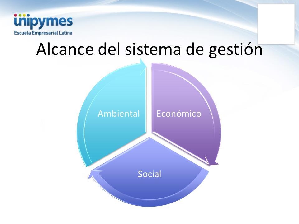 Alcance del sistema de gestión Económico Social Ambiental