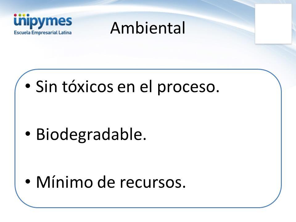 Ambiental Sin tóxicos en el proceso. Biodegradable. Mínimo de recursos.