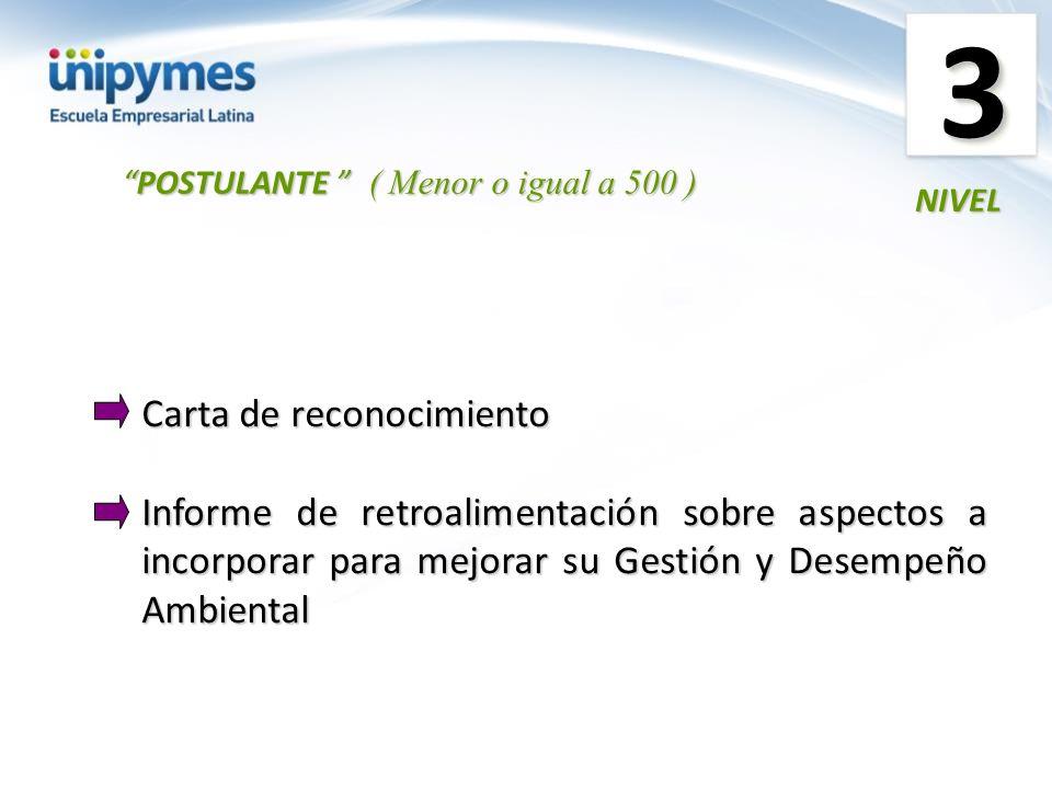 POSTULANTE ( Menor o igual a 500 )POSTULANTE ( Menor o igual a 500 ) NIVEL33 Carta de reconocimiento Informe de retroalimentación sobre aspectos a inc