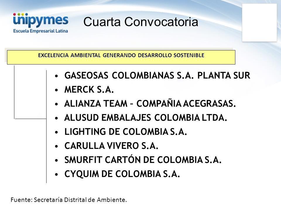 EXCELENCIA AMBIENTAL GENERANDO DESARROLLO SOSTENIBLE Cuarta Convocatoria GASEOSAS COLOMBIANAS S.A. PLANTA SUR MERCK S.A. ALIANZA TEAM – COMPAÑIA ACEGR