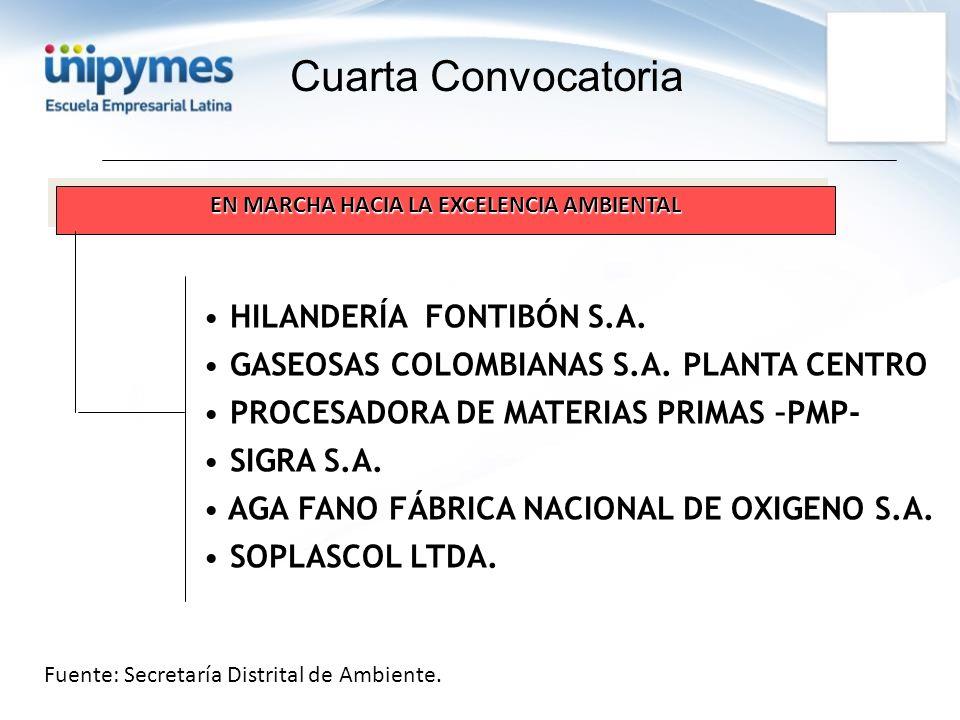 EN MARCHA HACIA LA EXCELENCIA AMBIENTAL Cuarta Convocatoria HILANDERÍA FONTIBÓN S.A. GASEOSAS COLOMBIANAS S.A. PLANTA CENTRO PROCESADORA DE MATERIAS P