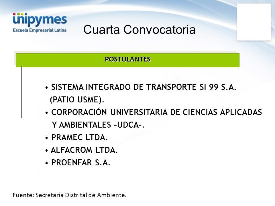 POSTULANTESPOSTULANTES Cuarta Convocatoria SISTEMA INTEGRADO DE TRANSPORTE SI 99 S.A. (PATIO USME). CORPORACIÓN UNIVERSITARIA DE CIENCIAS APLICADAS Y