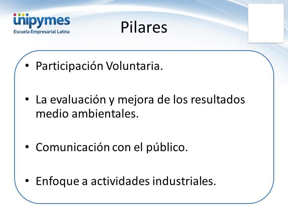 Pilares Participación Voluntaria. La evaluación y mejora de los resultados medio ambientales. Comunicación con el público. Enfoque a actividades indus