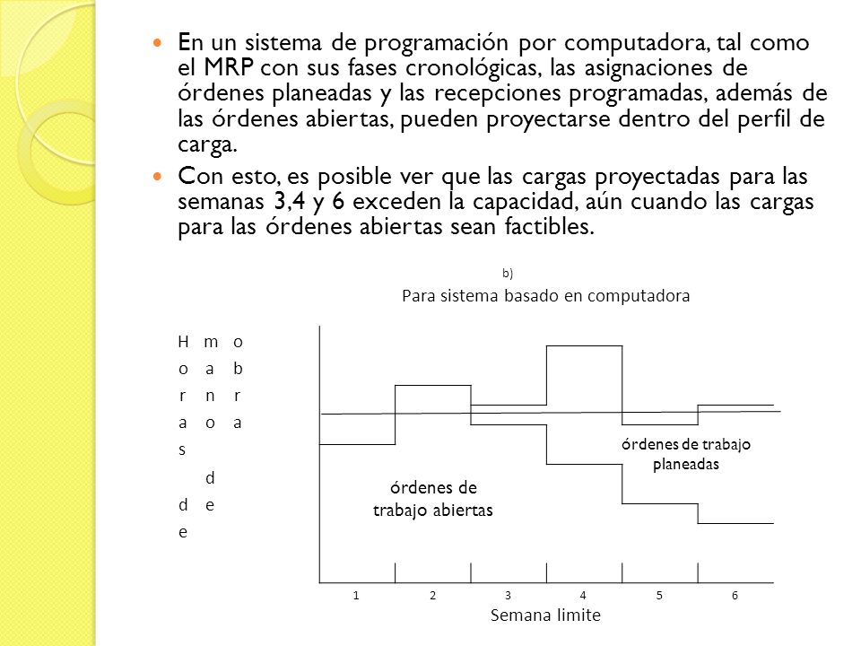 En un sistema de programación por computadora, tal como el MRP con sus fases cronológicas, las asignaciones de órdenes planeadas y las recepciones pro