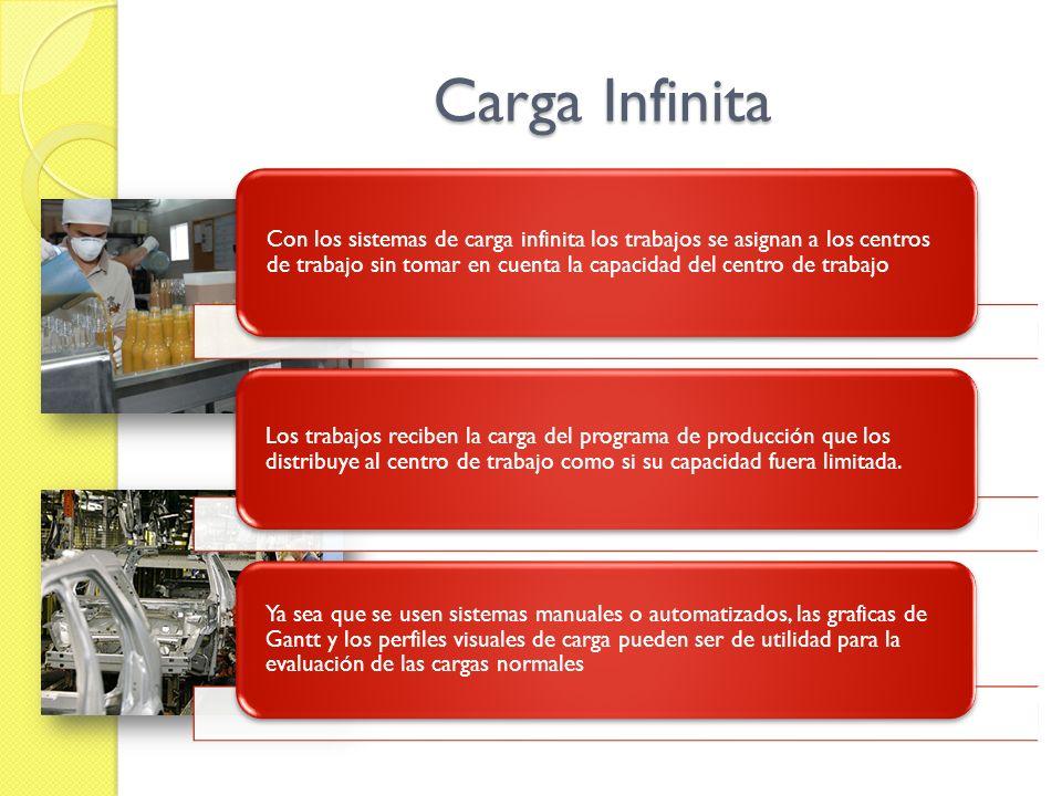 Carga Infinita Con los sistemas de carga infinita los trabajos se asignan a los centros de trabajo sin tomar en cuenta la capacidad del centro de trab