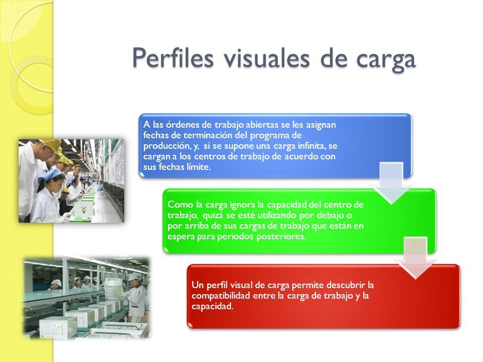 Perfiles visuales de carga A las órdenes de trabajo abiertas se les asignan fechas de terminación del programa de producción, y, si se supone una carg