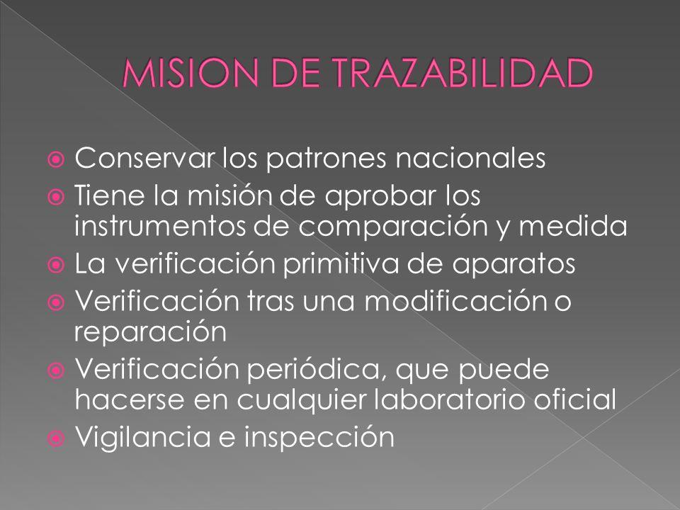 Conservar los patrones nacionales Tiene la misión de aprobar los instrumentos de comparación y medida La verificación primitiva de aparatos Verificación tras una modificación o reparación Verificación periódica, que puede hacerse en cualquier laboratorio oficial Vigilancia e inspección