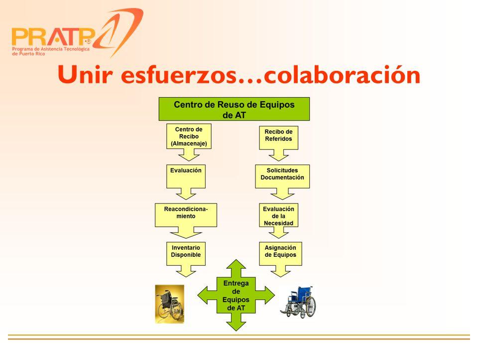 ® Unir esfuerzos…colaboración