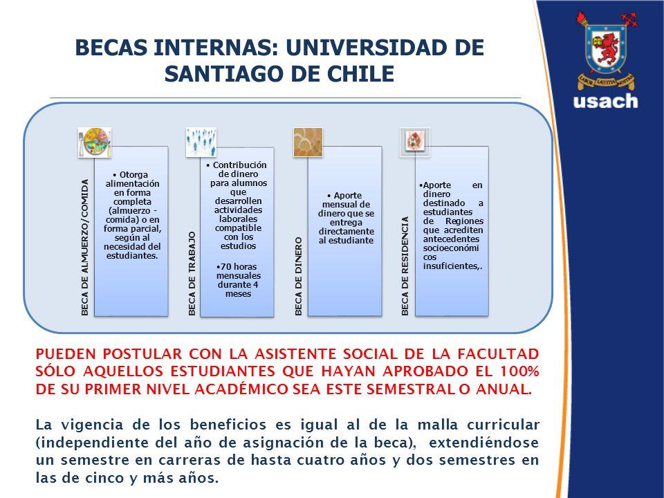 BECAS INTERNAS: UNIVERSIDAD DE SANTIAGO DE CHILE BECA DE ALMUERZO/COMIDA Otorga alimentación en forma completa (almuerzo - comida) o en forma parcial, según al necesidad del estudiantes.