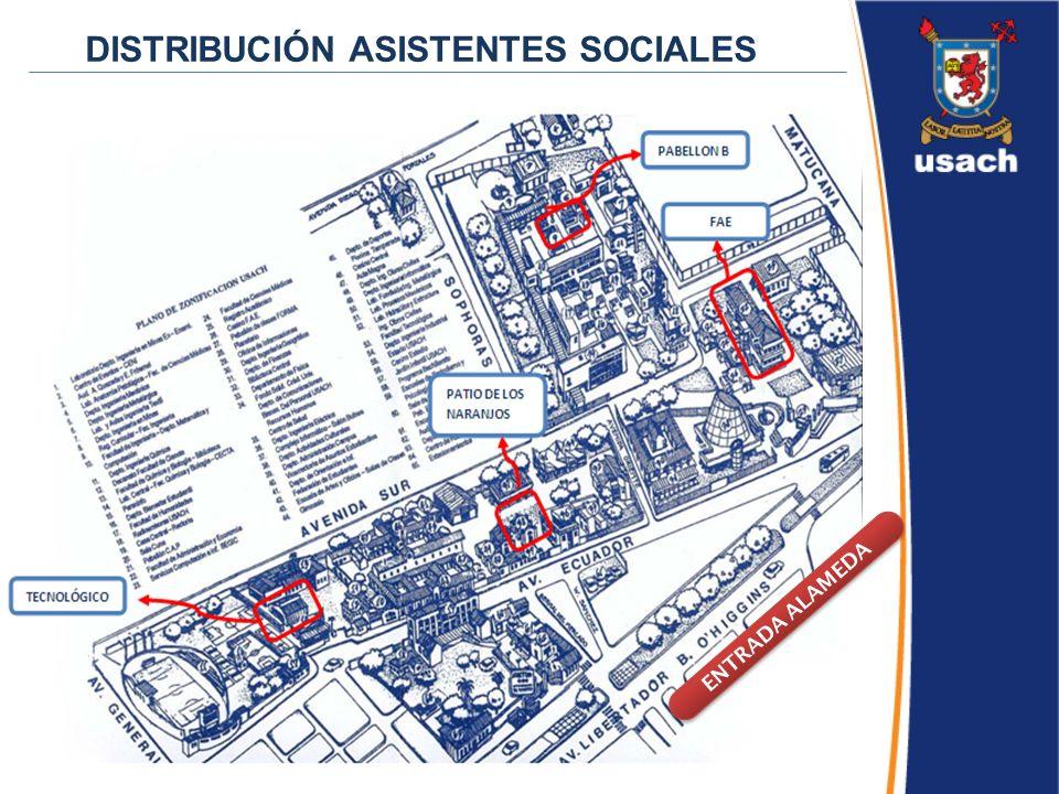 DISTRIBUCIÓN ASISTENTES SOCIALES ENTRADA ALAMEDA