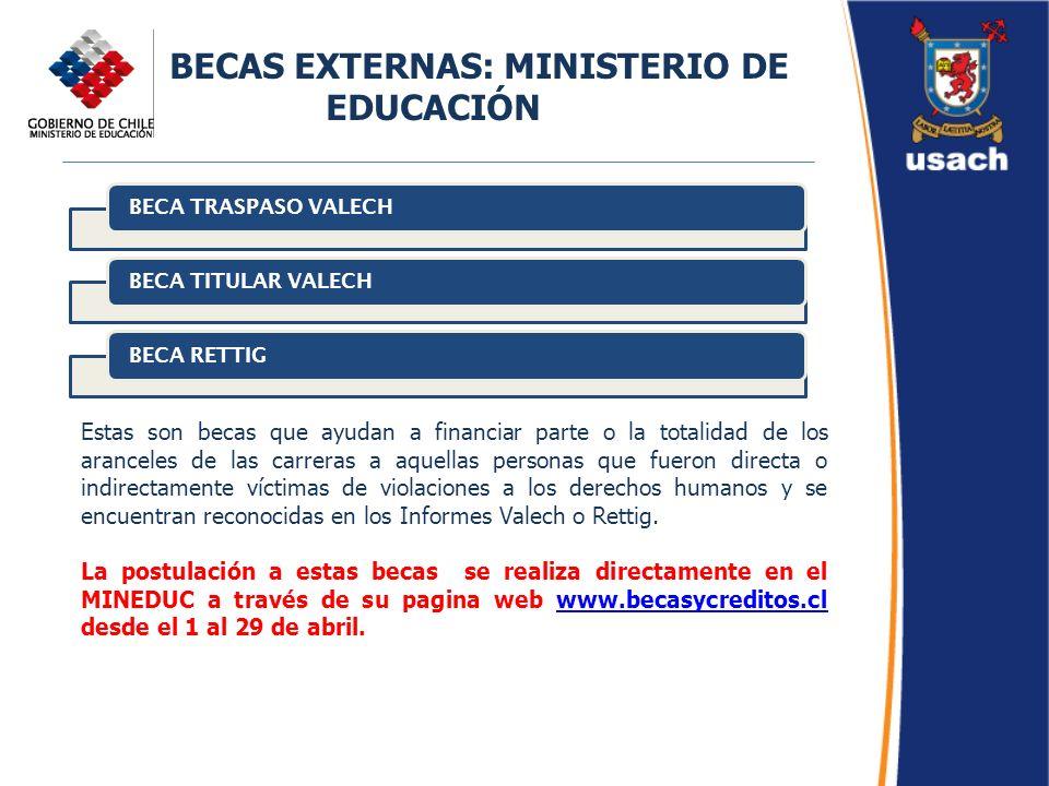 BECAS EXTERNAS: MINISTERIO DE EDUCACIÓN SI YA TIENES UNA BECA MINISTERIAL: ¿COMO SE RENUEVA.