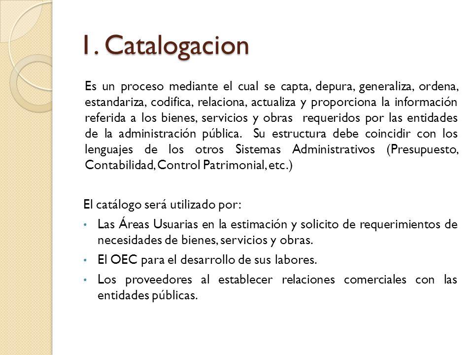 1. Catalogacion Es un proceso mediante el cual se capta, depura, generaliza, ordena, estandariza, codifica, relaciona, actualiza y proporciona la info