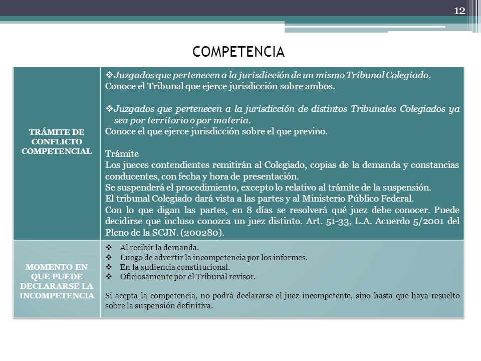 COMPETENCIA 12