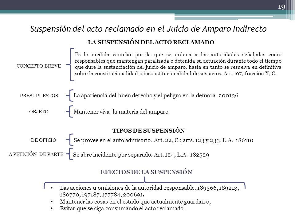 Suspensión del acto reclamado en el Juicio de Amparo Indirecto 19 LA SUSPENSIÓN DEL ACTO RECLAMADO A PETICIÓN DE PARTE Es la medida cautelar por la qu