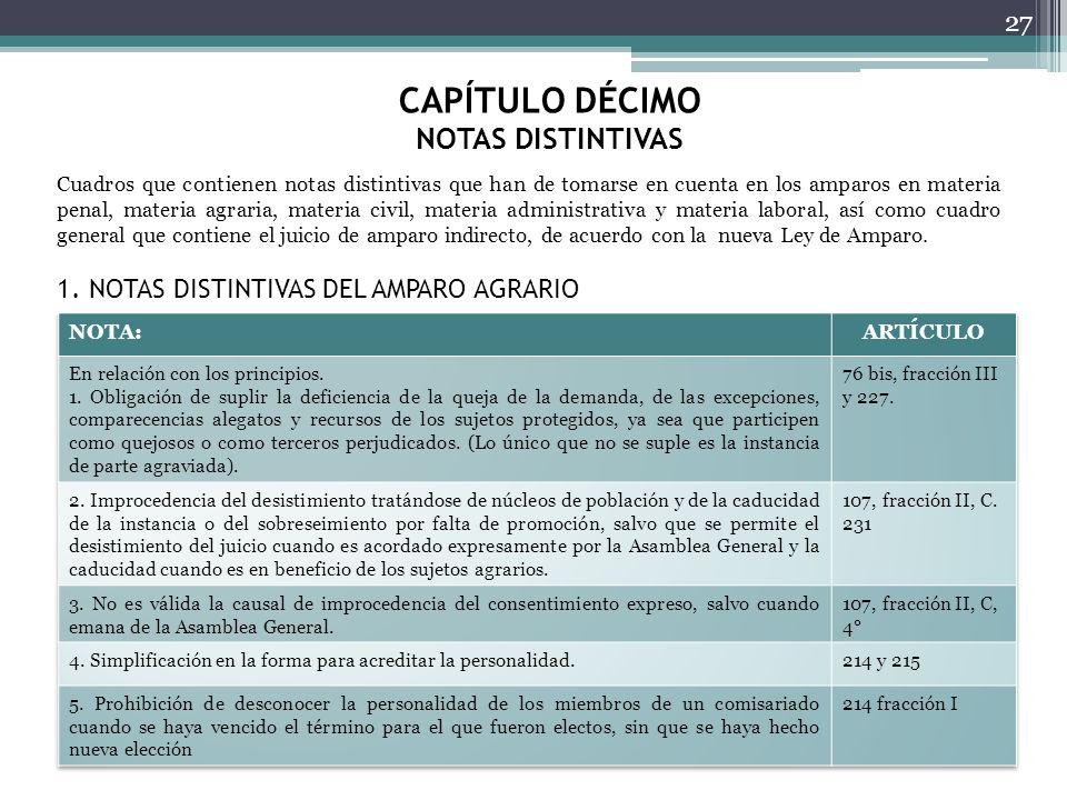 CAPÍTULO DÉCIMO NOTAS DISTINTIVAS 27 Cuadros que contienen notas distintivas que han de tomarse en cuenta en los amparos en materia penal, materia agr