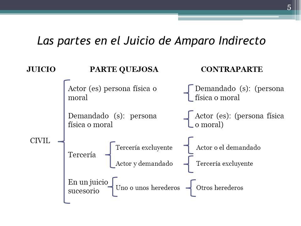 Las partes en el Juicio de Amparo Indirecto 5 JUICIOPARTE QUEJOSACONTRAPARTE CIVIL Actor (es) persona física o moral Demandado (s): persona física o m