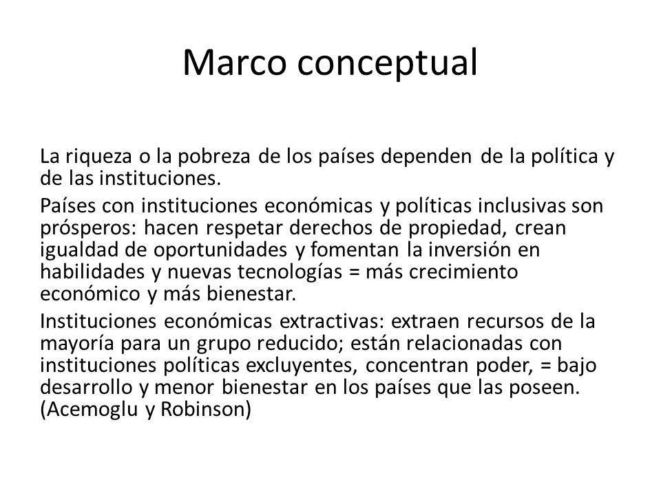 Marco conceptual La riqueza o la pobreza de los países dependen de la política y de las instituciones. Países con instituciones económicas y políticas