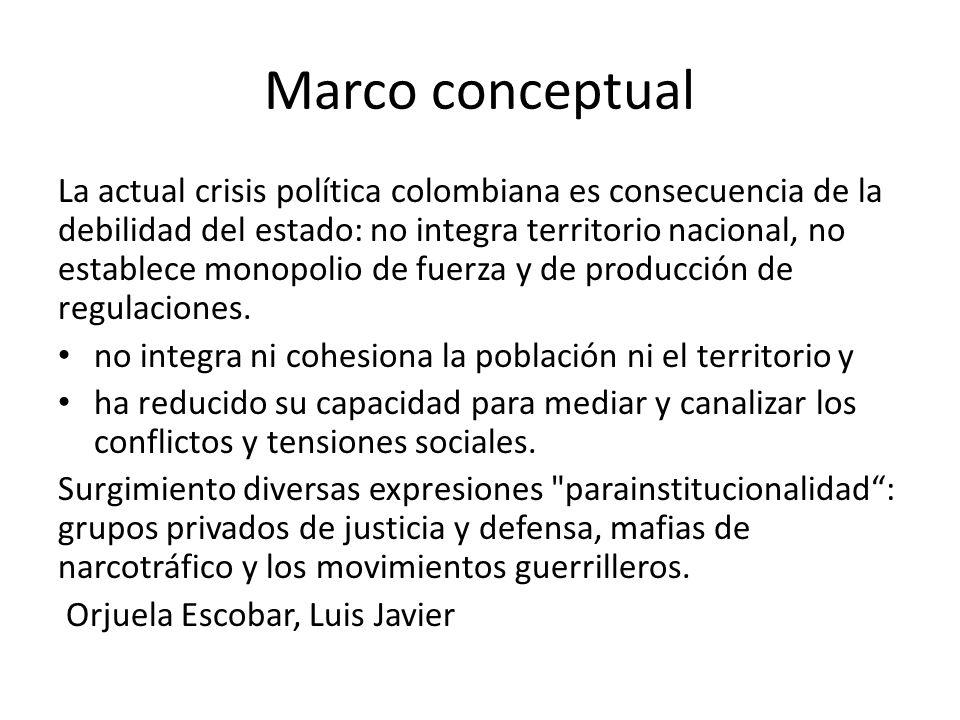 Marco conceptual La actual crisis política colombiana es consecuencia de la debilidad del estado: no integra territorio nacional, no establece monopolio de fuerza y de producción de regulaciones.