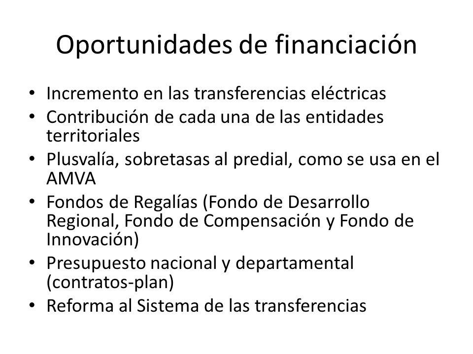 Oportunidades de financiación Incremento en las transferencias eléctricas Contribución de cada una de las entidades territoriales Plusvalía, sobretasas al predial, como se usa en el AMVA Fondos de Regalías (Fondo de Desarrollo Regional, Fondo de Compensación y Fondo de Innovación) Presupuesto nacional y departamental (contratos-plan) Reforma al Sistema de las transferencias