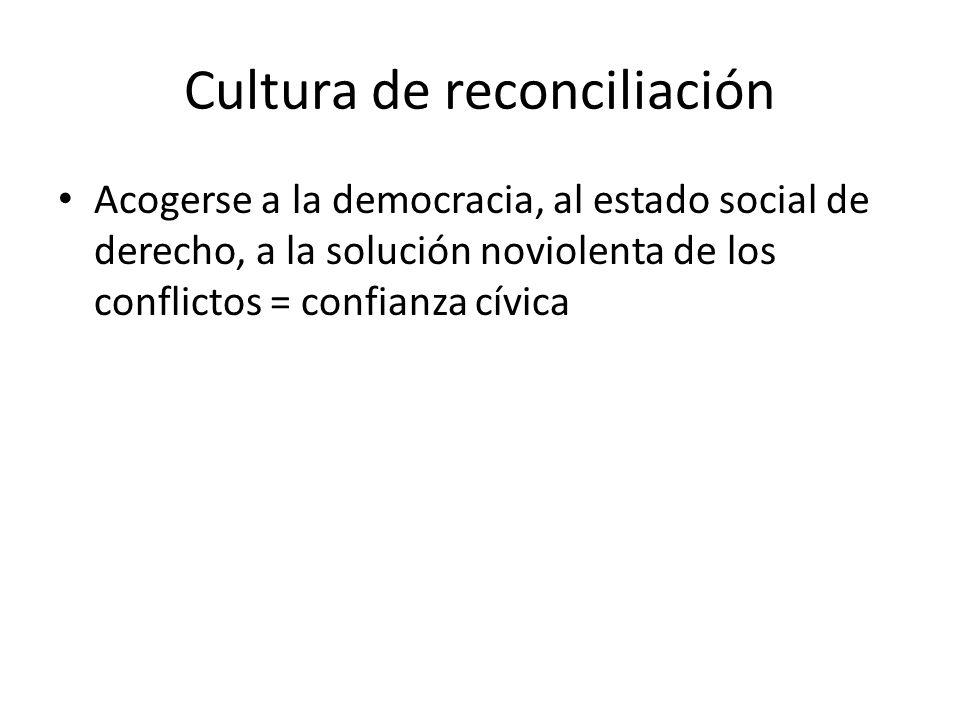 Cultura de reconciliación Acogerse a la democracia, al estado social de derecho, a la solución noviolenta de los conflictos = confianza cívica