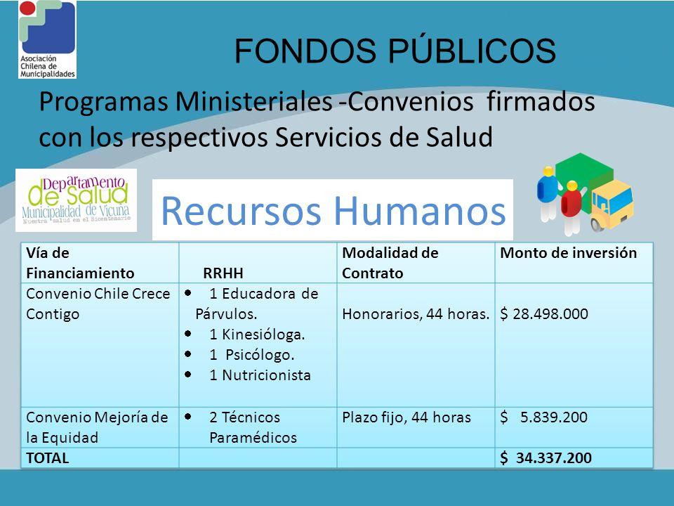 Recursos Humanos Programas Ministeriales -Convenios firmados con los respectivos Servicios de Salud FONDOS PÚBLICOS