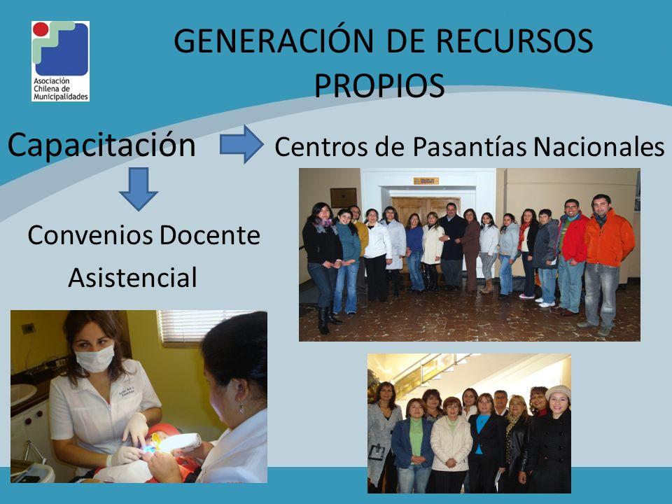 GENERACIÓN DE RECURSOS PROPIOS Capacitación Centros de Pasantías Nacionales Convenios Docente Asistencial
