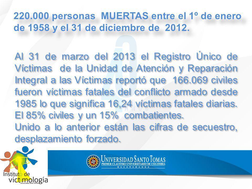 220.000 personas MUERTAS entre el 1º de enero de 1958 y el 31 de diciembre de 2012. 220.000 personas MUERTAS entre el 1º de enero de 1958 y el 31 de d