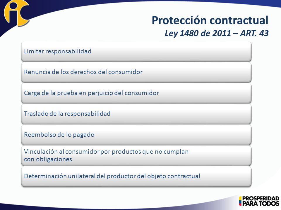 Protección contractual Ley 1480 de 2011 – ART. 43 Limitar responsabilidadRenuncia de los derechos del consumidorCarga de la prueba en perjuicio del co
