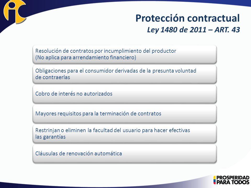 Protección contractual Ley 1480 de 2011 – ART. 43 Resolución de contratos por incumplimiento del productor (No aplica para arrendamiento financiero) O
