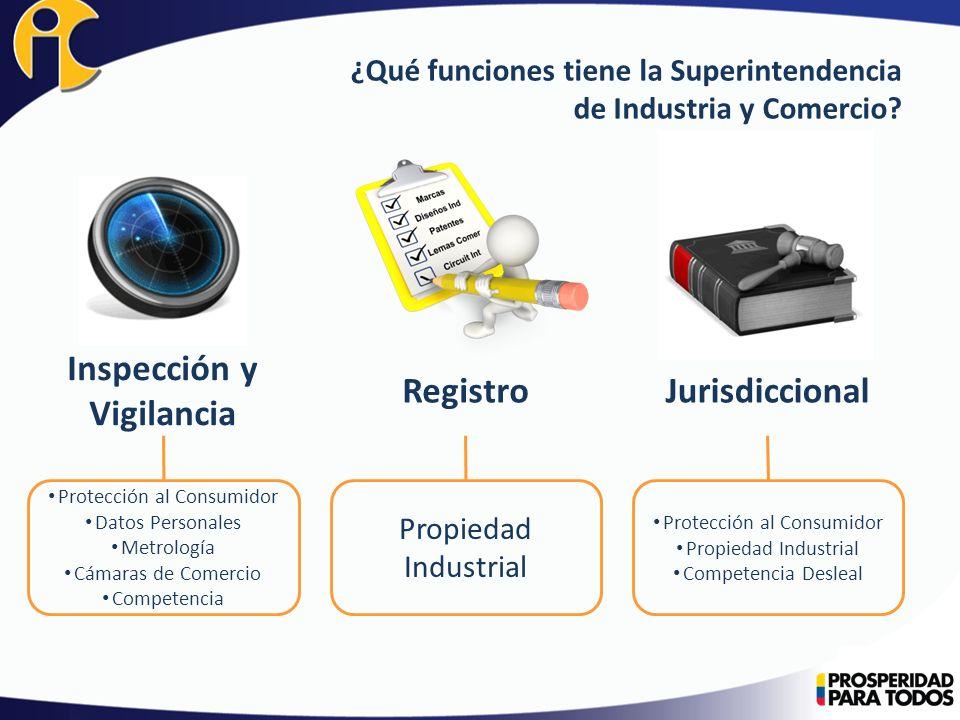 ¿Qué funciones tiene la Superintendencia de Industria y Comercio? Inspección y Vigilancia RegistroJurisdiccional Protección al Consumidor Datos Person