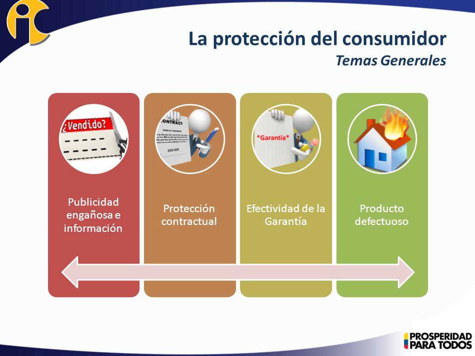La protección del consumidor Temas Generales Publicidad engañosa e información Protección contractual Efectividad de la Garantía Producto defectuoso