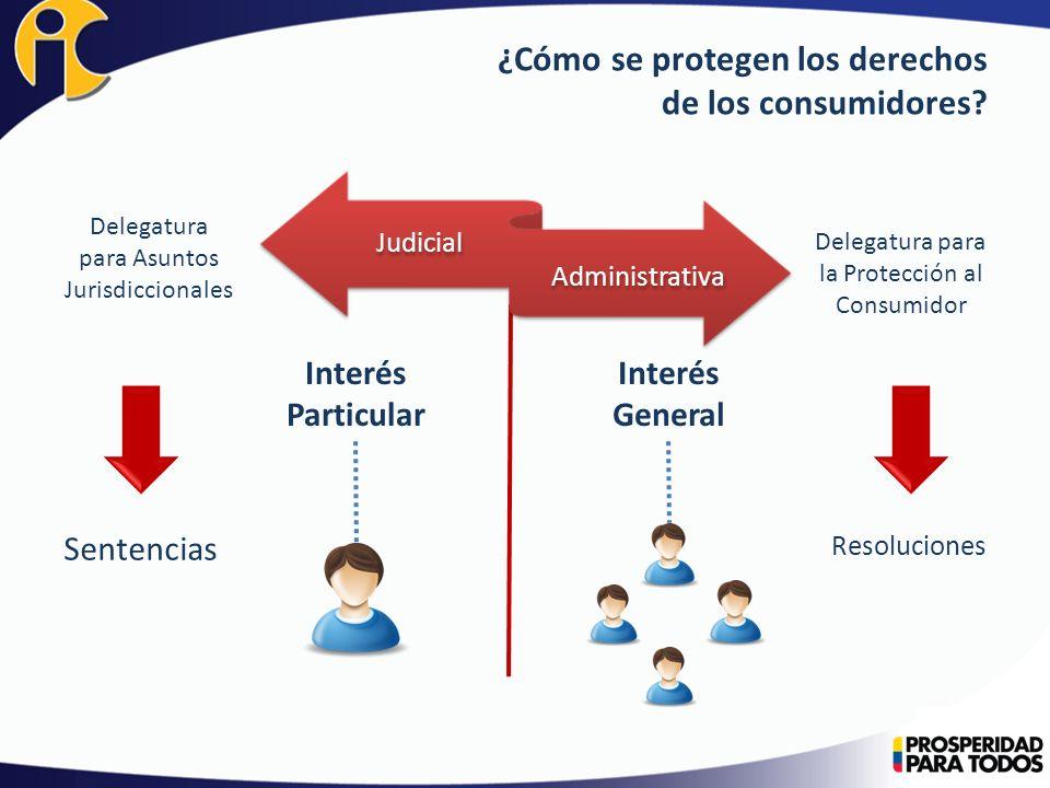 Delegatura para Asuntos Jurisdiccionales Delegatura para la Protección al Consumidor Judicial Administrativa ¿Cómo se protegen los derechos de los consumidores.