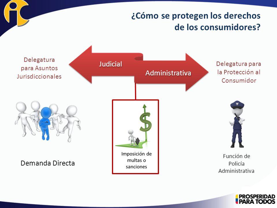 Delegatura para Asuntos Jurisdiccionales Delegatura para la Protección al Consumidor Judicial Administrativa ¿Cómo se protegen los derechos de los con