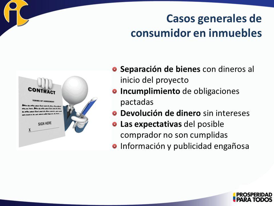 Casos generales de consumidor en inmuebles Separación de bienes con dineros al inicio del proyecto Incumplimiento de obligaciones pactadas Devolución