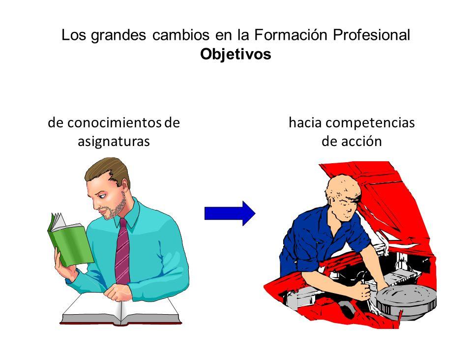 de conocimientos de asignaturas hacia competencias de acción Los grandes cambios en la Formación Profesional Objetivos