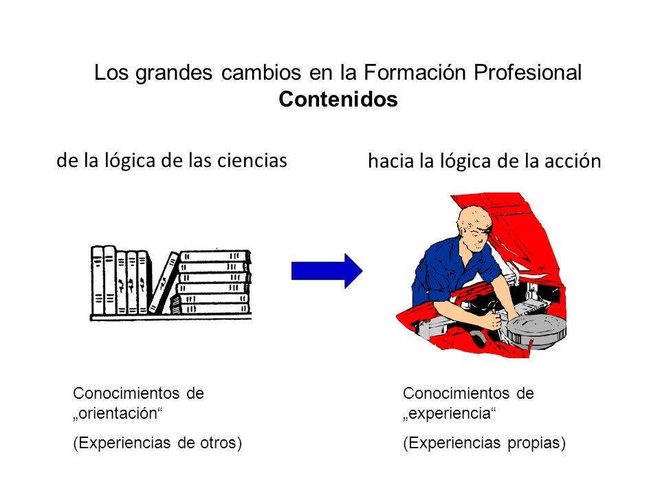 Los grandes cambios en la Formación Profesional Contenidos de la lógica de las ciencias hacia la lógica de la acción Conocimientos de orientación (Experiencias de otros) Conocimientos de experiencia (Experiencias propias)