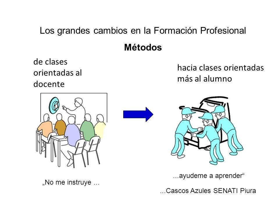 Los grandes cambios en la Formación Profesional Métodos de clases orientadas al docente hacia clases orientadas más al alumno No me instruye......ayudeme a aprender...Cascos Azules SENATI Piura