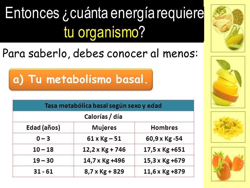 Para saberlo, debes conocer al menos: a) Tu metabolismo basal. Tasa metabólica basal según sexo y edad Calorías / día Edad (años)MujeresHombres 0 – 36