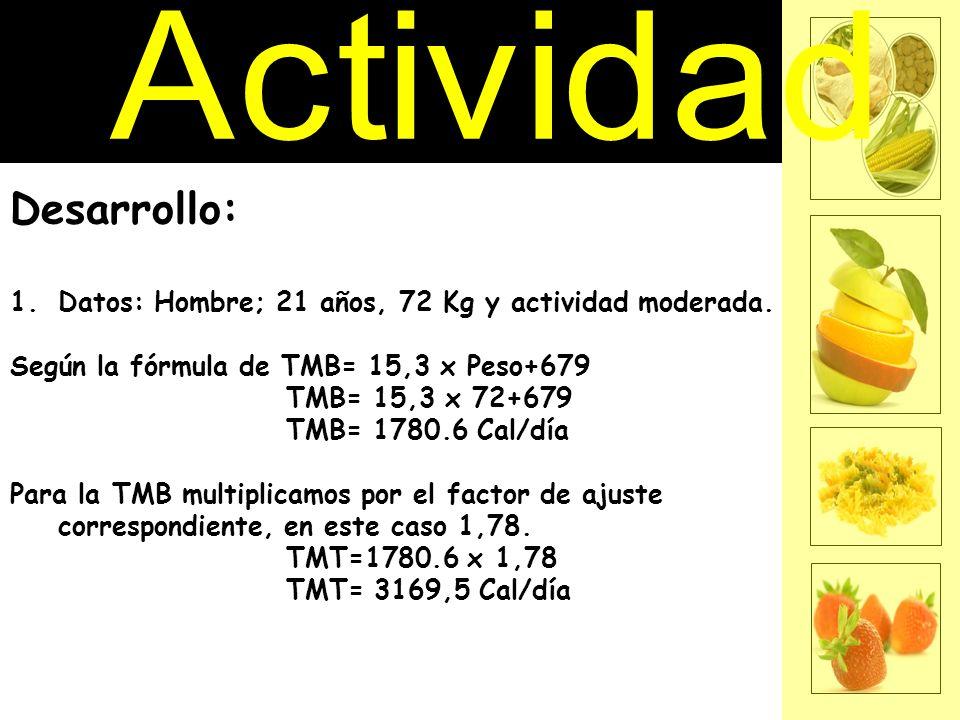 Desarrollo: 1.Datos: Hombre; 21 años, 72 Kg y actividad moderada. Según la fórmula de TMB= 15,3 x Peso+679 TMB= 15,3 x 72+679 TMB= 1780.6 Cal/día Para