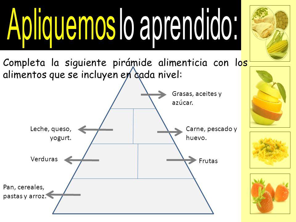 Completa la siguiente pirámide alimenticia con los alimentos que se incluyen en cada nivel: Pan, cereales, pastas y arroz. Verduras Frutas Leche, ques