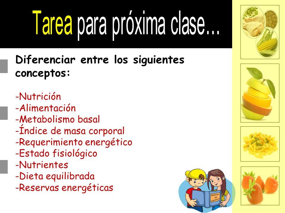 Diferenciar entre los siguientes conceptos: -Nutrición -Alimentación -Metabolismo basal -Índice de masa corporal -Requerimiento energético -Estado fisiológico -Nutrientes -Dieta equilibrada -Reservas energéticas
