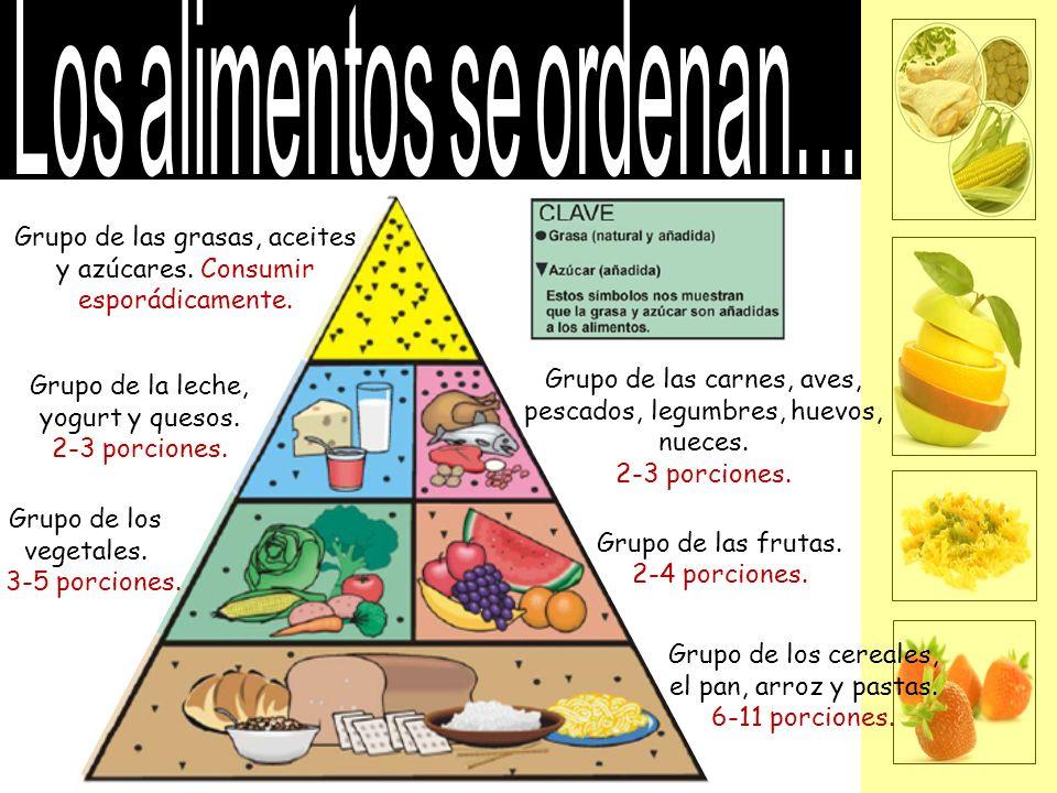 Grupo de los cereales, el pan, arroz y pastas. 6-11 porciones. Grupo de las frutas. 2-4 porciones. Grupo de las carnes, aves, pescados, legumbres, hue