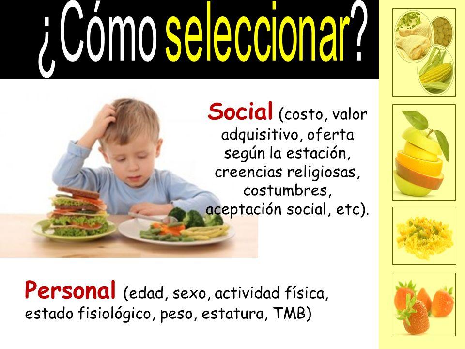 Social (costo, valor adquisitivo, oferta según la estación, creencias religiosas, costumbres, aceptación social, etc).