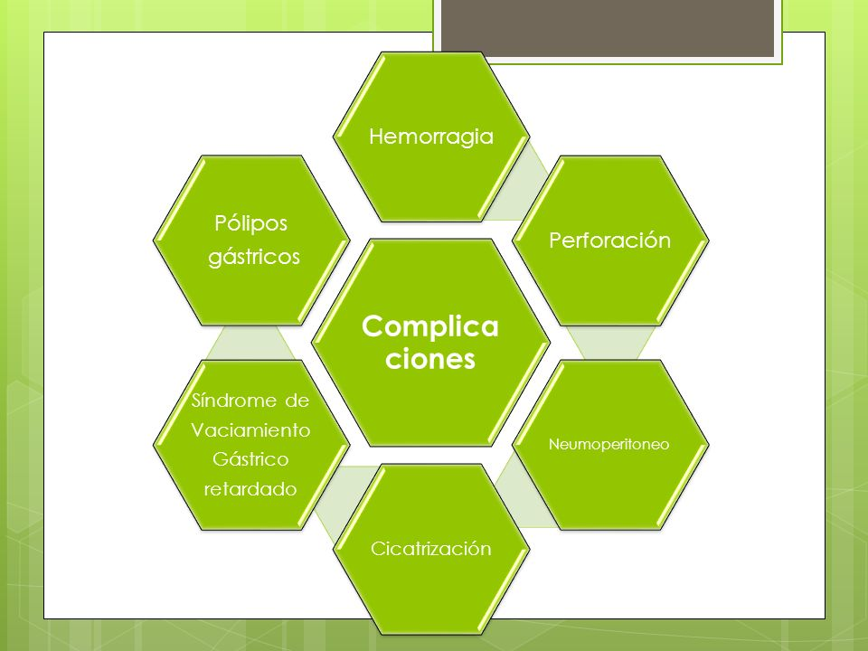 Complica ciones HemorragiaPerforación Neumoperitoneo Cicatrización Síndrome de Vaciamiento Gástrico retardado Pólipos gástricos