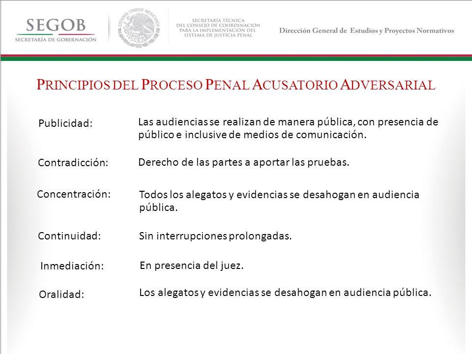 Los alegatos y evidencias se desahogan en audiencia pública. P RINCIPIOS DEL P ROCESO P ENAL A CUSATORIO A DVERSARIAL Publicidad: Las audiencias se re